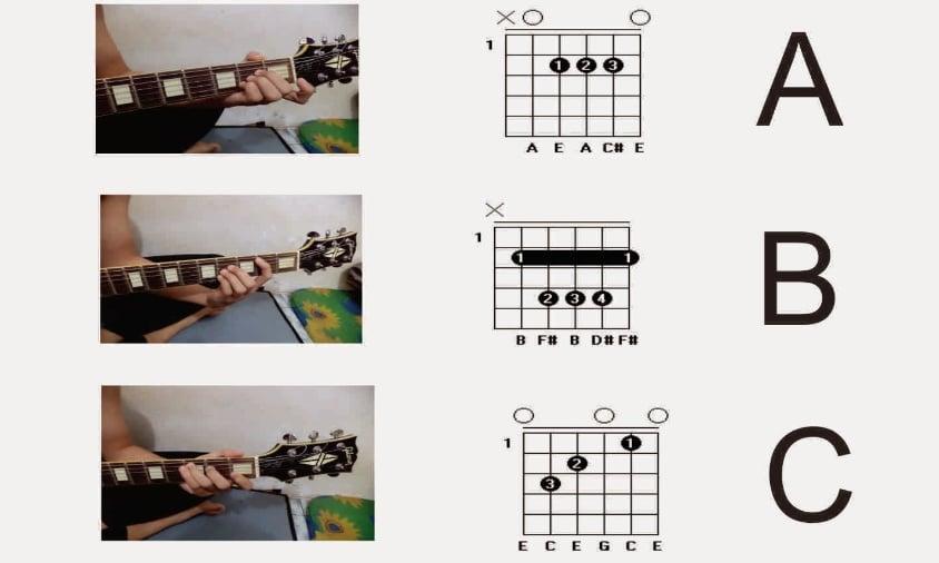 cara gitar