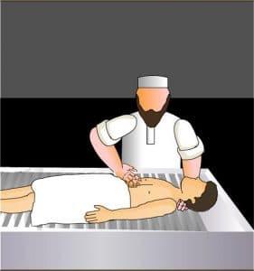 cara Memandikan jenazah