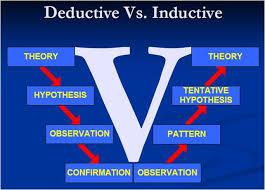 induktif dedukatif