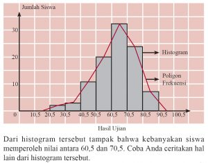 Statistika Pengertian Dan Penyajian Data Dalam Bentuk