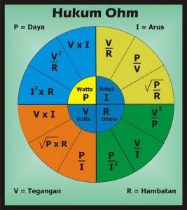 hukum-ohm-1