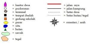 simbol bidang peta