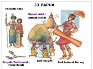 34 Nama Rumah Adat ,Pakaian,Tarian Adat dan Senjata ...