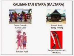 34 Nama Rumah Adat Pakaian Tarian Adat Dan Senjata Tradisional Di Provinsi Indonesia Lengkap Pelajaran Sekolah Online