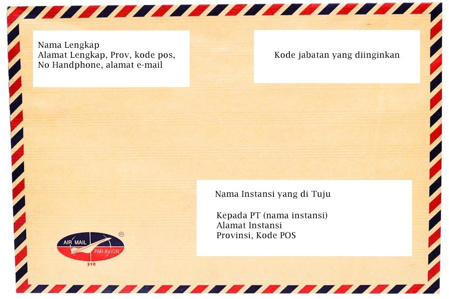 Tips Dan Contoh Menulis Amplop Surat Lamaran Kerja Yang Benar