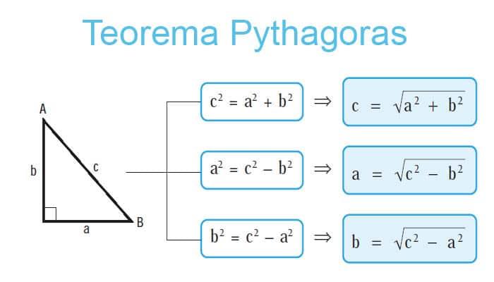 Pengertian Rumus Teorema Pythagoras Dan Contoh Soal Teorema Pythagoras Beserta Pembahasan