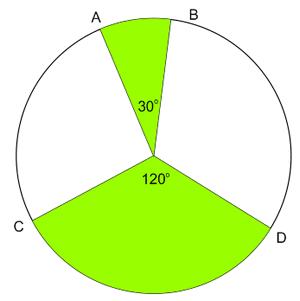 Cara Menghitung Panjang Busur, Luas Juring Dan Luas Tembereng Lingkaran Terlengkap