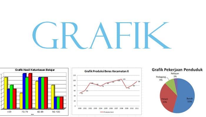 Pengertian grafik tujuan pembuatan fungsi jenis jenis grafik dan pengertian grafik tujuan pembuatan fungsi jenis jenis grafik dan contoh grafik lengkap pelajaran sekolah online ccuart Gallery