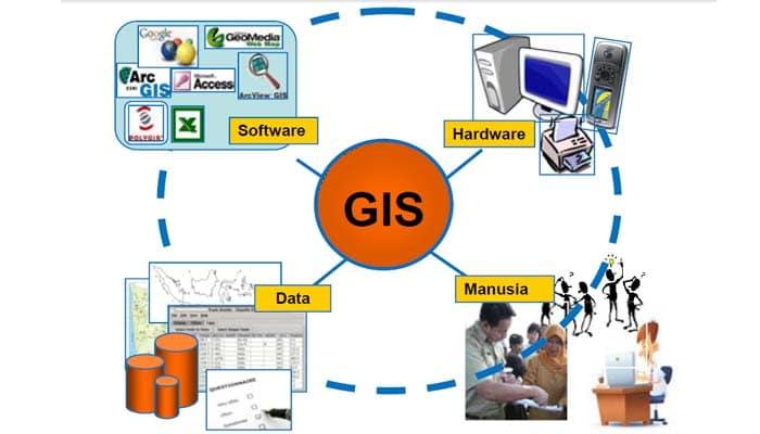 Contoh Makalah Sig Sistem Informasi Geografis Artikel Materi
