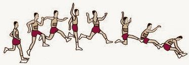 Lompat Jauh: Pengertian, Sejarah, Teknik Dasar, Gaya dan ...