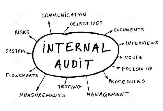 Pengertian Audit Internal Tujuan Fungsi Dan Ruang Lingkup Audit Internal Menurut Para Ahli Lengkap Pelajaran Sekolah Online